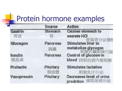 a protein that acts as a hormone is ppt resource materials and environment powerpoint