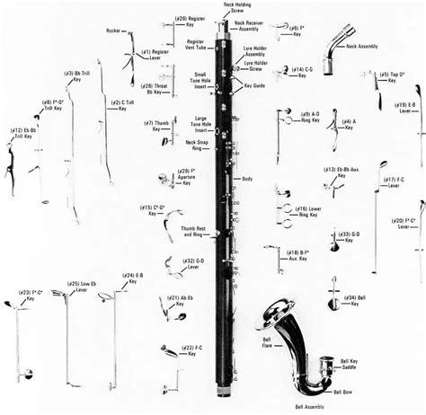 diagram of clarinet diagram of a clarinet best free home design idea