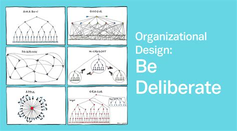design management organization the complete guide to building hardware startup teams