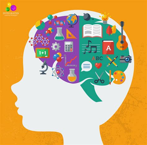 the inventive mind the adhd learning model book 1 books back to front brain exercises for comprehension sensory