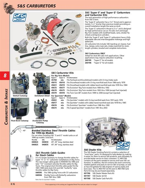 s s b carburetor diagram wiring diagram motorcycle motor repalcement parts and