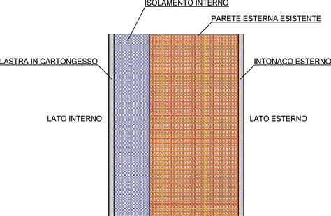 cappotto interno costo cappotto termico interno