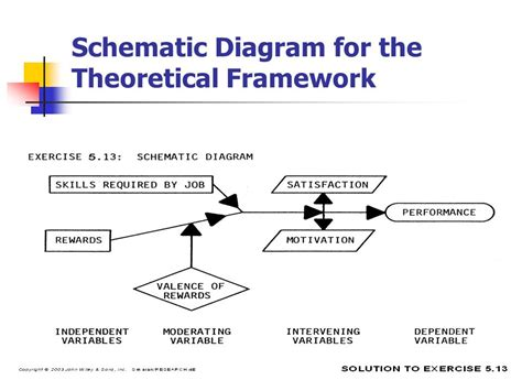 how to make schematic diagram in research wonderful how