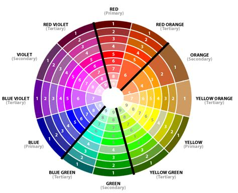 color scheme wheel analogous using colors adjacent to one another on the