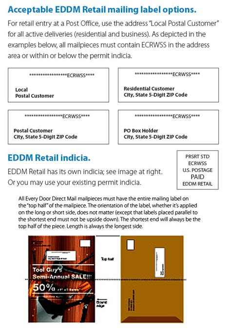 usps direct mail templates every door direct eddm map direct mail how
