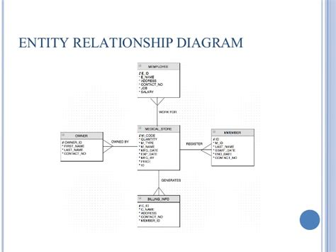 entity relationship diagram sle sle er diagram 28 images visio entity relationship