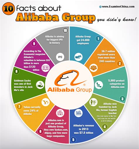 alibaba group china credit report fast 72 h online due diligence