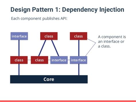 pattern based software design plugin based software design with ruby and rubygems