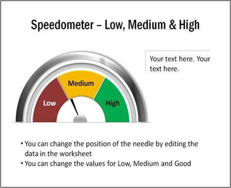 5 Creative Powerpoint Speedometer Charts Powerpoint Speedometer Template