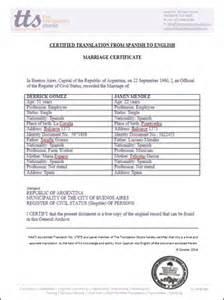 marriage certificate translation naati certified