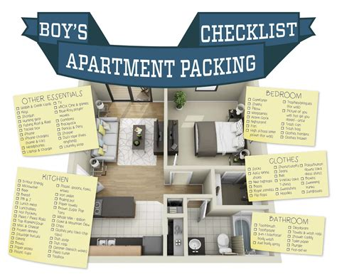 Apartment Lease Tips Apartment Rental Tips For College Students 28 Images