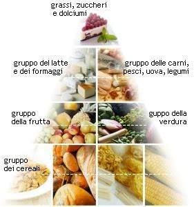 prevenzione diabete alimentazione diabete come prevenire e curare con l alimentazione
