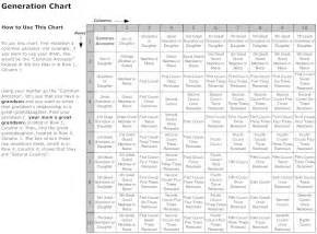 5 best images of 8 generation ancestor chart free