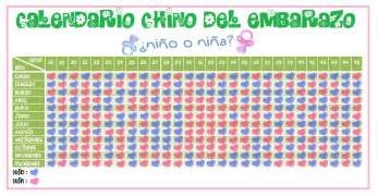 Calendario Chino 2017 Embarazo Calendario Chino Antes Durante Y Despues Embarazo