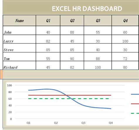 hr dashboard templates download free premium templates