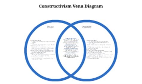 piaget vs vygotsky venn diagram constructivism venn diagram by will huff on prezi