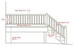 Banister Railing Height Stair Rail Height Standard Quotes
