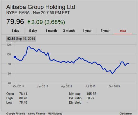 alibaba domain domain mondo domainmondo com november 2015