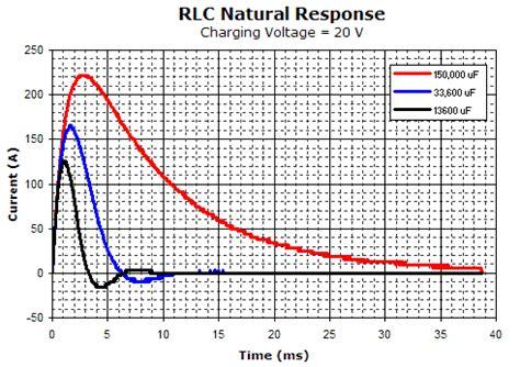 panasonic gaa capacitor experiments launch position effect