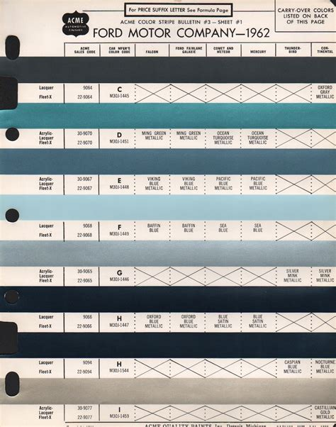 automotive paint code cross reference guide autos post