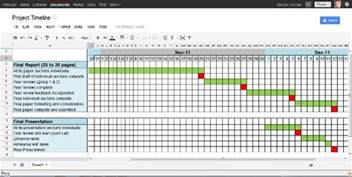 project plan timeline excel template project schedule archives the manager