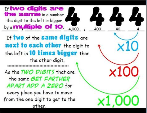 Place Value Relationships Worksheets by 25 Best Ideas About Place Value Poster On