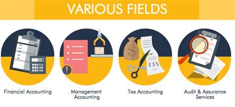Akuntansi Biaya Ed 4 ruang lingkup akuntansi denok s wien