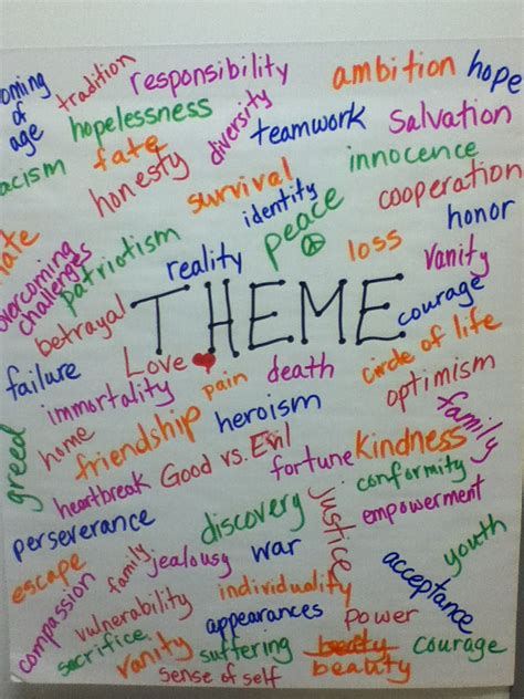 name of themes in literature theme anchor chart teaching language arts pinterest