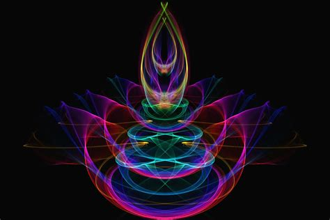 Energi Positif develop positive thinking positive energy growth mindset