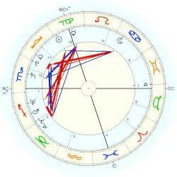 brian may natal chart brian joubert horoscope for birth date 20 september 1984