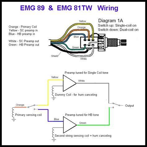 emg 81 wiring diagram wiring free printable