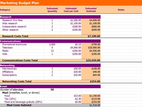 Marketing Budget Template Marketing Budget Template Excel Advertising Budget Template