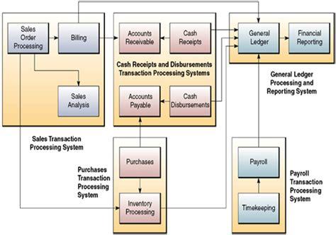 skripsi tentang layout skripsi teknik informatika pdf roserevizion