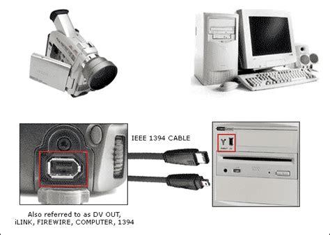 cassette per videocamera come collegare la videocamera al pc cryptoweb