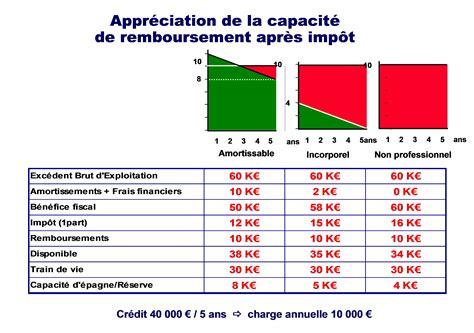 Credit Impot Formation Du Dirigeant d 233 co credit impot travaux energie 18 creteil credit