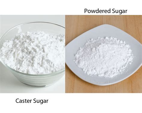 confectioners sugar vs icing sugar