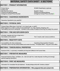 Material Data Sheet Template by Whmis Material Safety Data Sheet