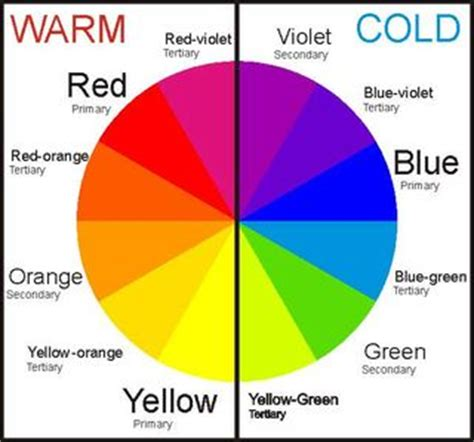 hot colors hot and cold colors lessons tes teach