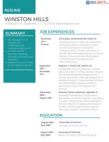 professional resume maker free download 2