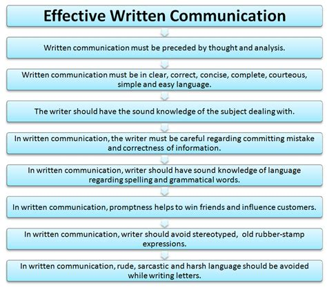 what to write in communication skills in a resume written communication skills search jo hume