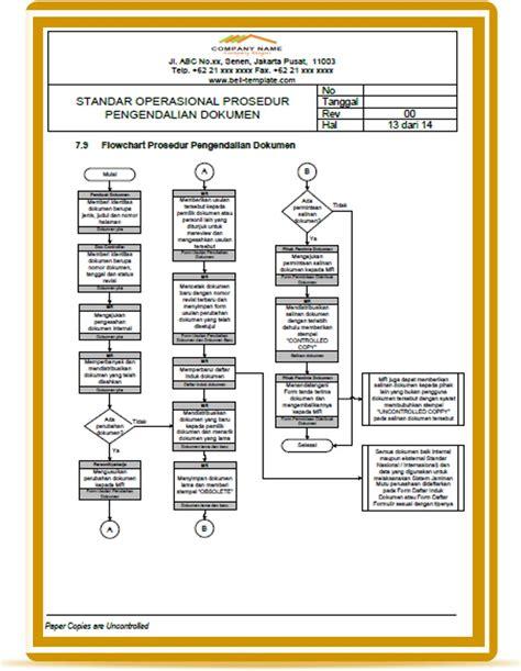 format instruksi adalah format instruksi adalah sop sistem manajemen mutu