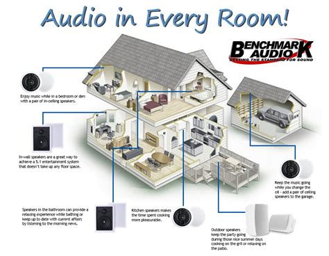 whole house audio whole house audio benchmark audio