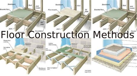 Important Methods for Floor Construction   Engineering Feed