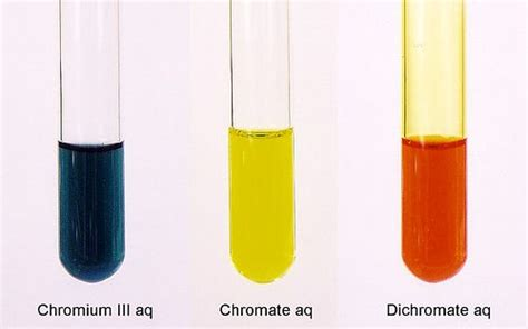 chromium compounds characteristic color of chromium