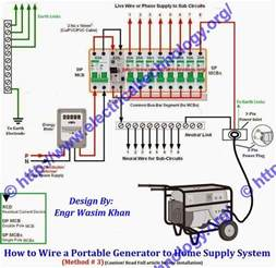 whole house electrical wiring diagram whole get free image about wiring diagram
