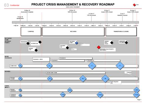 visio paper size project crisis management roadmap template visio