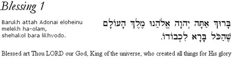 Seven Wedding Blessings by Hebrew Wedding Blessings Sheva Berachot