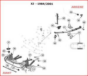 jeep wrangler front steering diagram car interior design