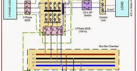 consumer mains wiring wiring diagram with description