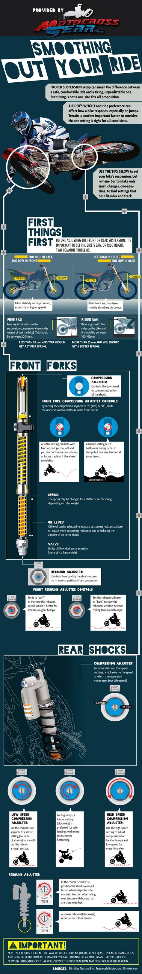 suspension tuning chart suspension setup guide motorcycle infographics